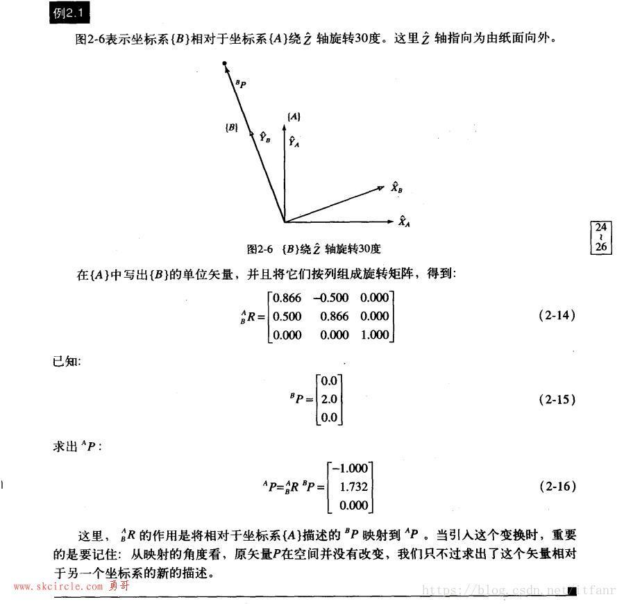 已知两个坐标系下的坐标,求坐标系之间的转换矩阵(一)