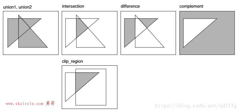 Halcon找圆系列(1)如何检测圆形