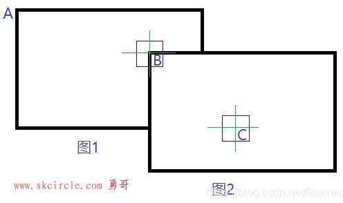 halcon模板匹配实践(2)算子find_shape_model里的参数Row, Column, Angle含义是什么?