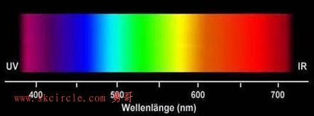 机器视觉中的光源选型及打光方案分析