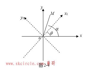 坐标轴的旋转及绕某一点旋转后坐标值求解