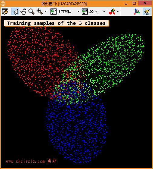 勇哥的视觉实验:GMM分类器(四) 二维数据分类