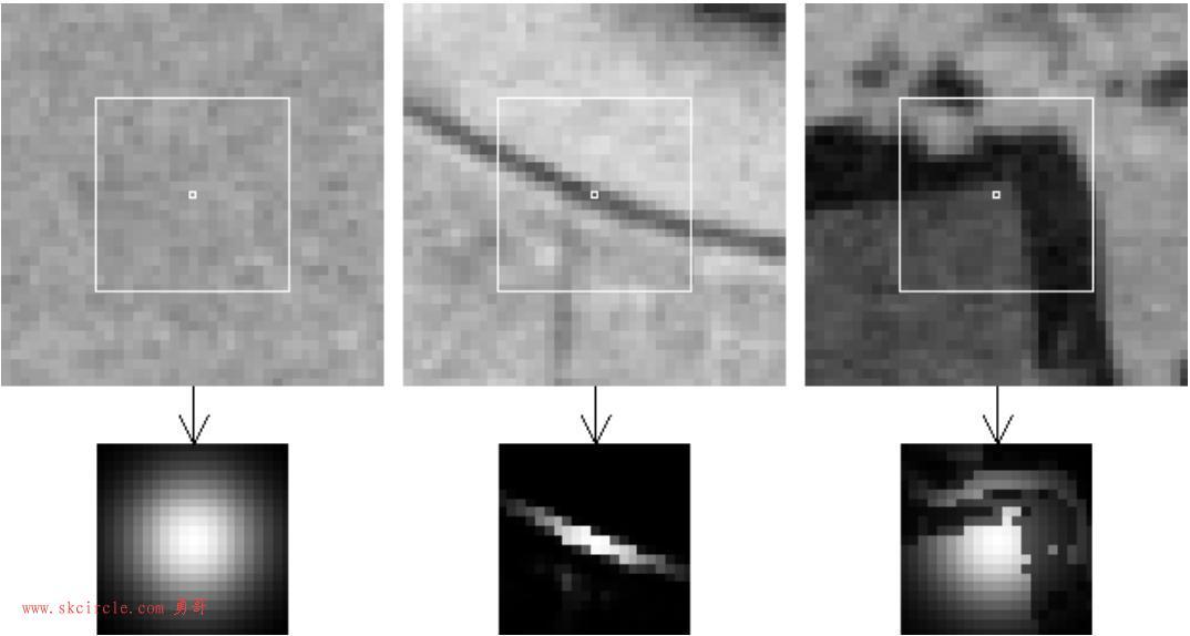 勇哥的实验,常见halcon图像过滤器的测试(三):bilateral_filter双边滤波器详解
