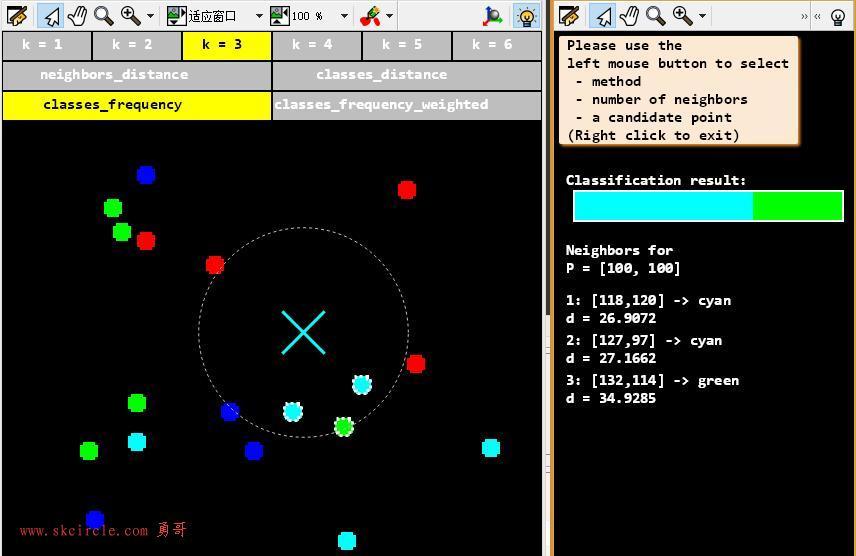 勇哥的视觉实验:K-NN分类器(三)动态UI演示k-NN分类器及其参数