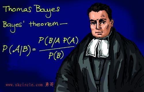 贝叶斯定理白话解