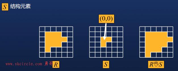 勇哥的视觉实验:halcon的blob分析(十) 闭运算(closing)与fill_up的差别比较