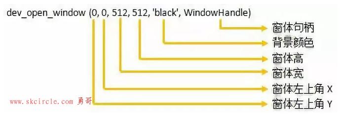 HDevelop图形窗口操作(下)