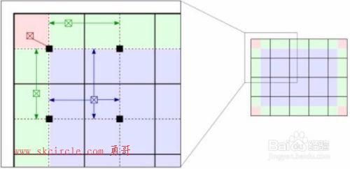 视觉图像:对比度受限直方图均衡化CLAHE